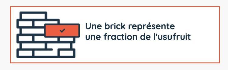 Une brick représente une fraction de l'usufruit dans un projet Bricks.co