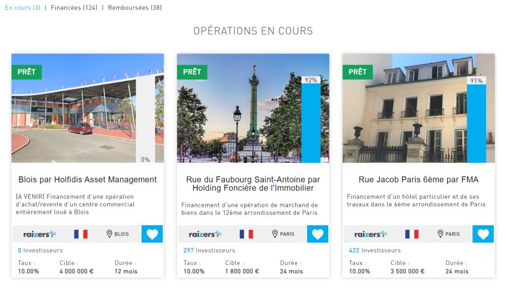 Exemple de projets de crowdfunding immobilier  chez Raizers