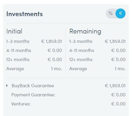 Situation de mes investissements chez Twino en valeur (€)