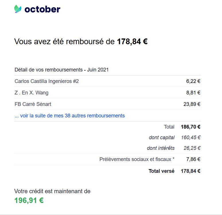 Remoursement October de Juin 2021 suite à mes investissements en crowdfunding sur cette plateforme